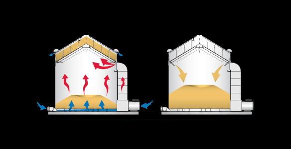 Sušící sila - TOP DRY - BEDNAR Farm Technology